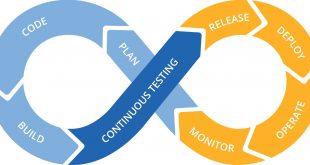 DevOps-Continuous Testing
