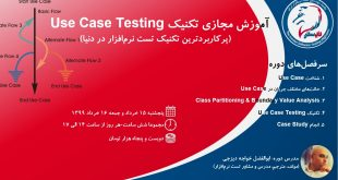 Use Case Testing-4